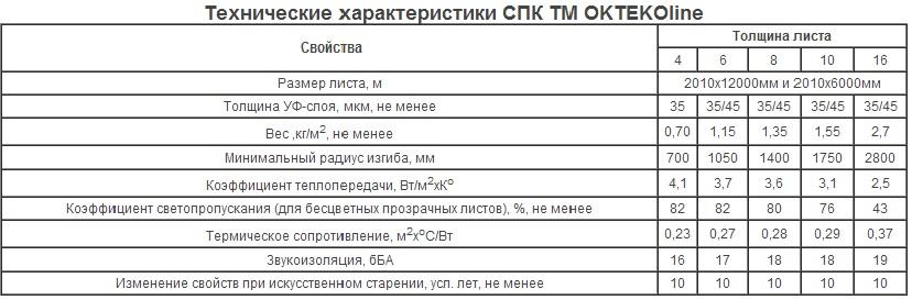 заказать Гост ИСО 9001 2008 в Чапаевске